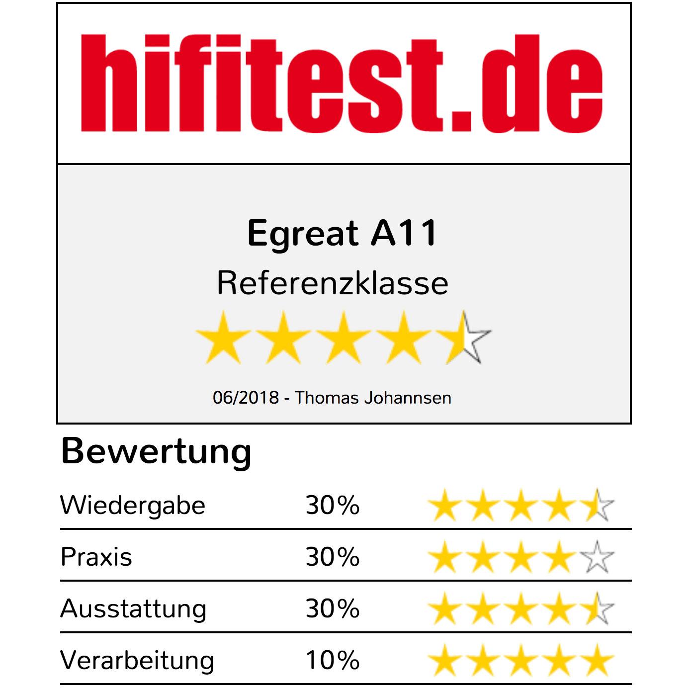 Egreat-A11-HifiObIp2hfTU2VPh